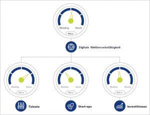 Deloitte-Arbeitsmarktstudie im HR-Channel von buchreport.de