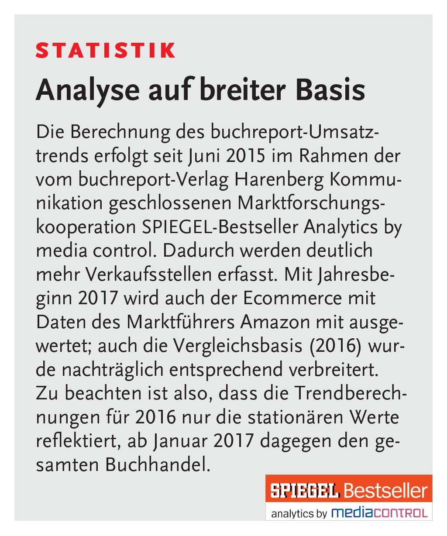 G nstige umst nde sorgen f rs plus buchreport for Spiegel jahresbestseller 2017