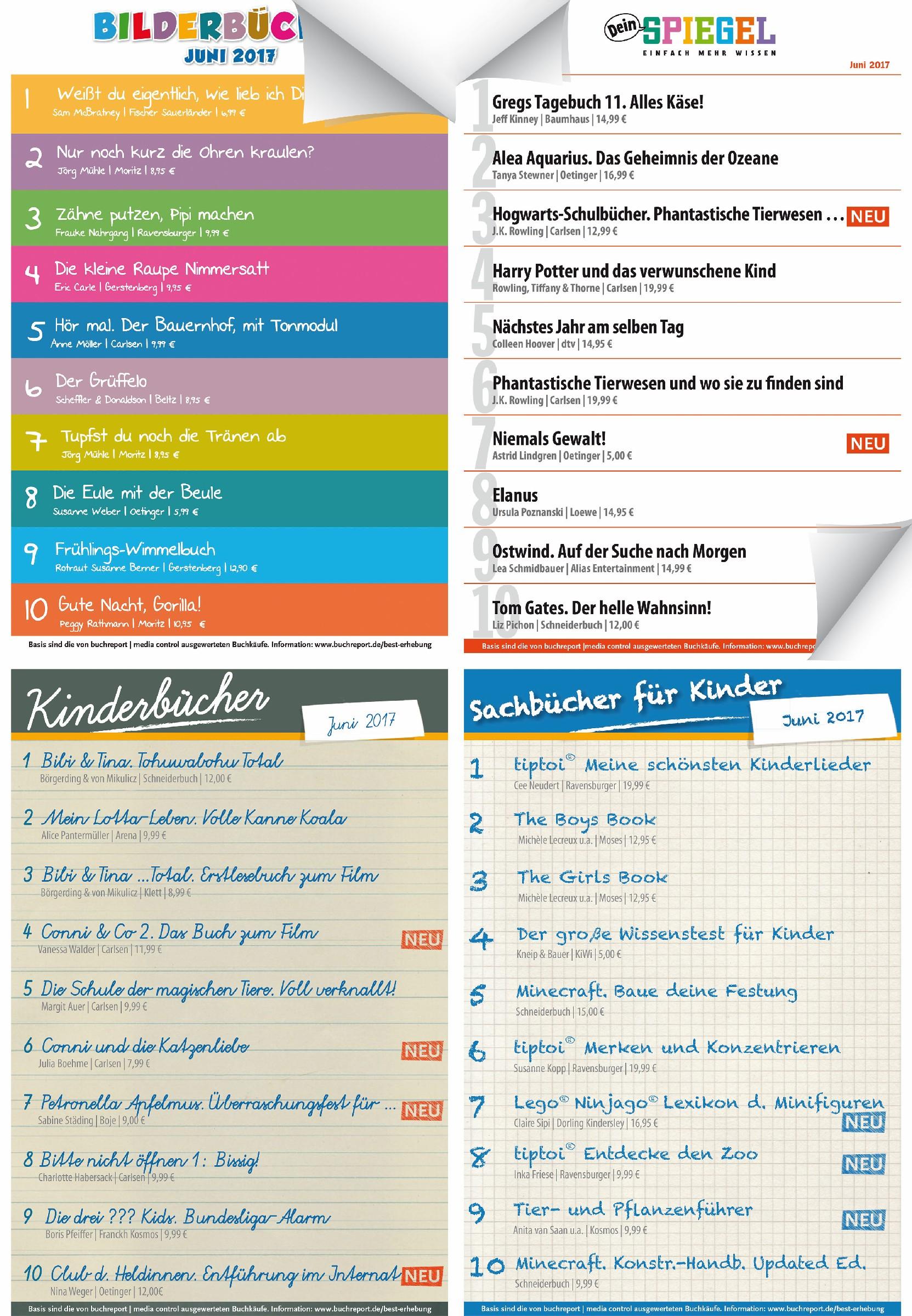 Rat themen sauber sortieren buchreport for Spiegel jahresbestseller 2017