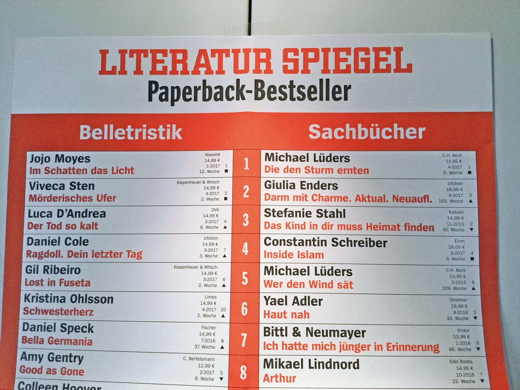Panoramaschwenk ber den publikumsmarkt fantasy welle for Spiegel jahresbestseller 2017