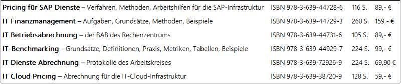IT-Fachliteratur von Jochen Michels