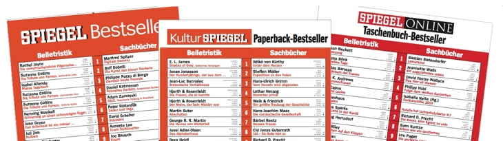 die dritte liste buchreport. Black Bedroom Furniture Sets. Home Design Ideas