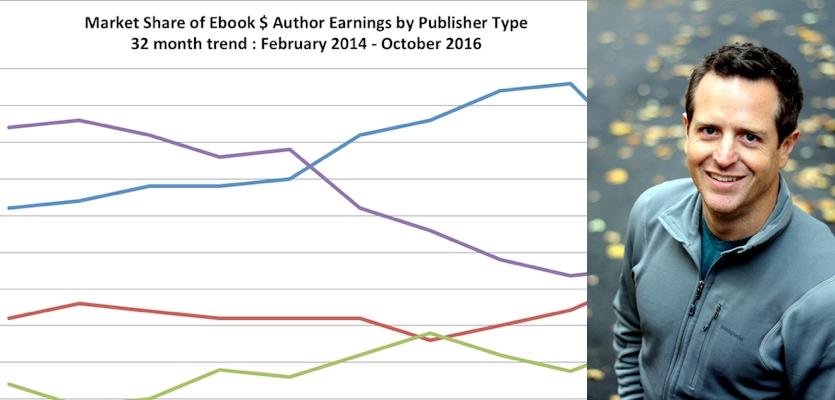 US-E-Book-Markt: Was ist mit den Indies los?