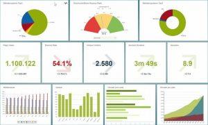 Manchmal im eigenen Rechenzentrum besser aufgehoben: Analytics. Bild: mindlab