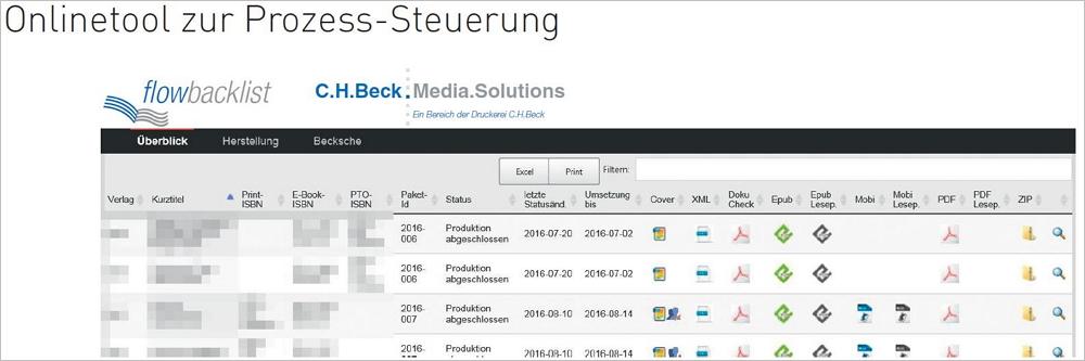 Retrodigitalisierung wird per Onlinetool gesteuert. Grafik: Beck.Media.Solutions