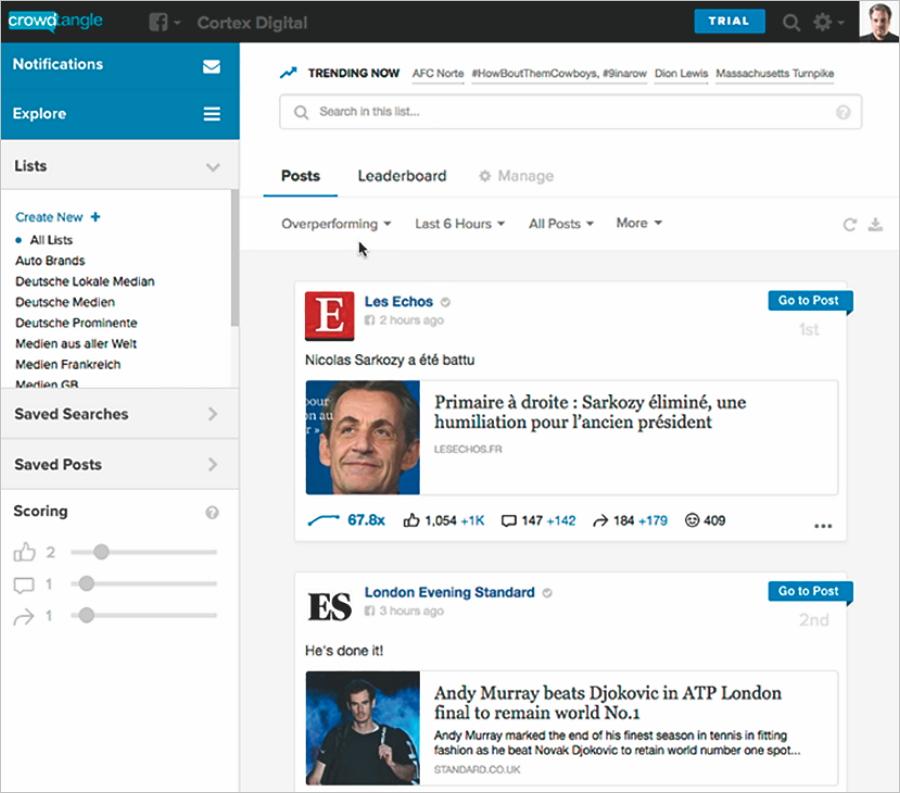 Social Media Monitoring mit CrowdTangle.