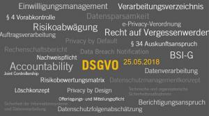 DSGVO – da kommt mächtig was auf Verlage zu. Grafik: Rhenus.