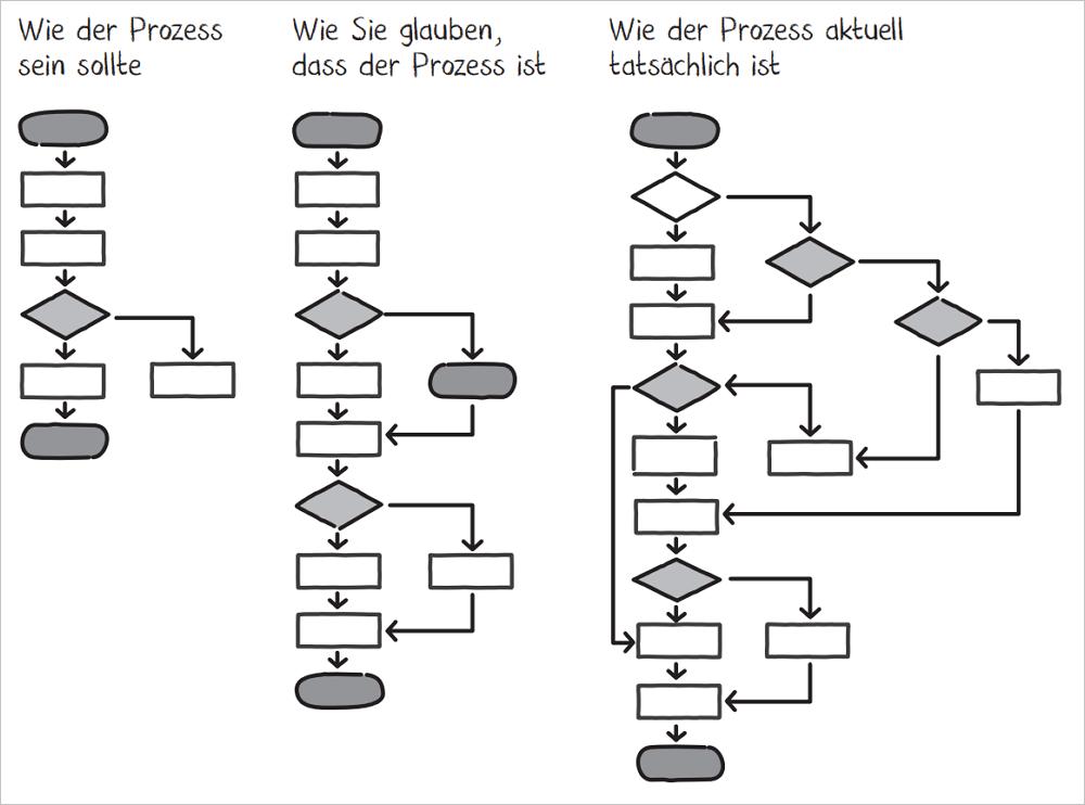 Hierzer,Abb.3