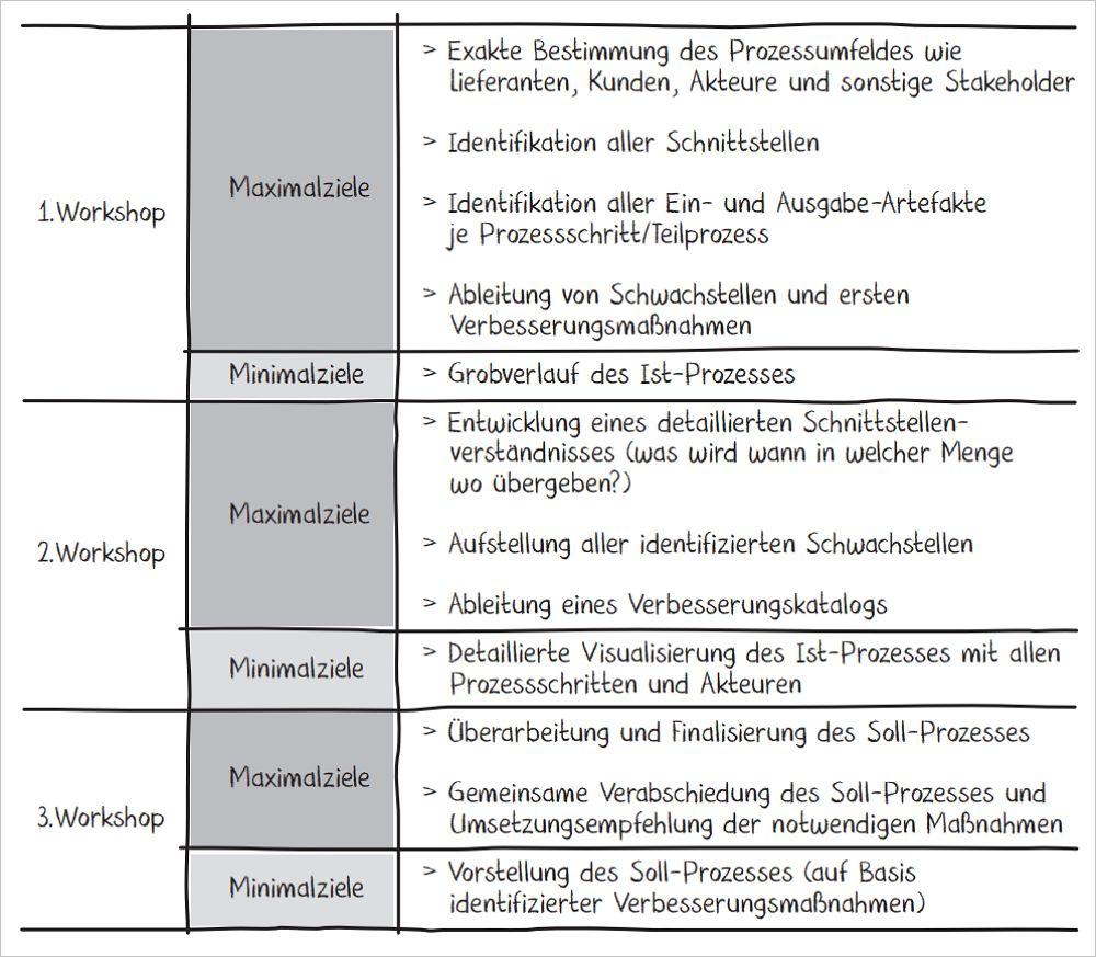 Hierzer, Abb.5