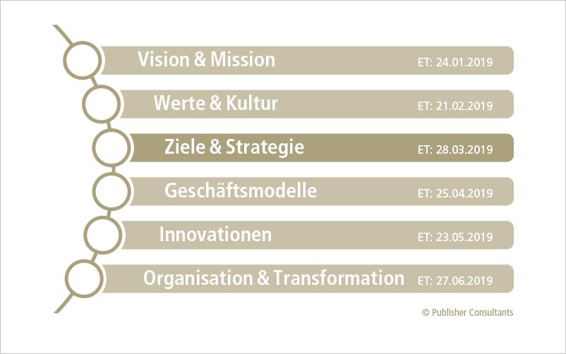 """""""Ziele & Strategie"""" ist Teil 3 einer 6-teiligen Serie zum Thema Management und Leadership."""