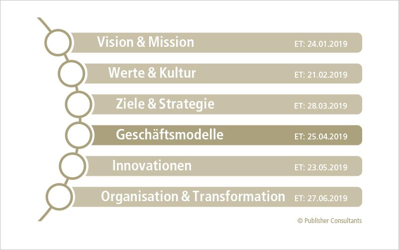 """""""Geschäftsmodelle"""" ist Teil 4 einer 6-teiligen Serie zum Thema Management und Leadership."""