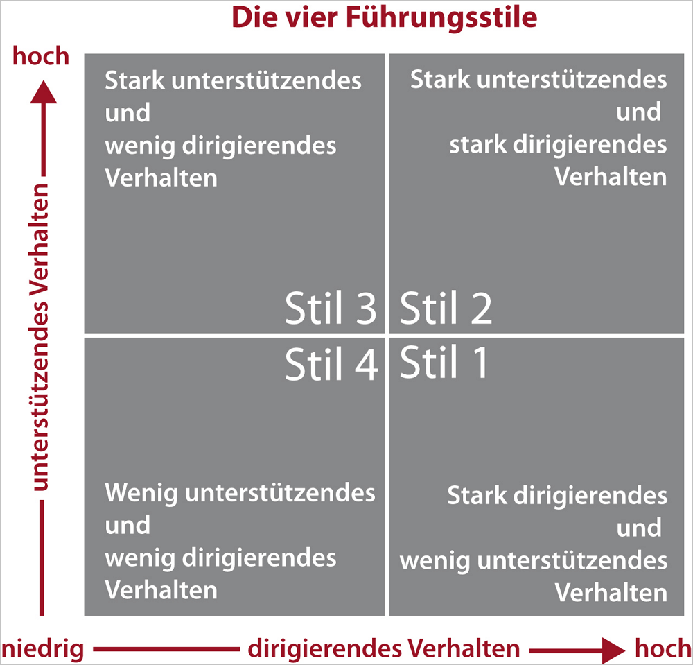 Machwürth, Grafik 1