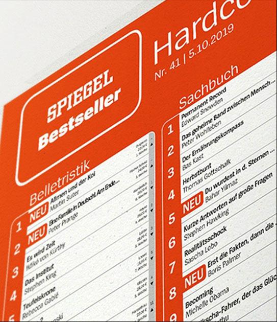 Bestseller-Plakate