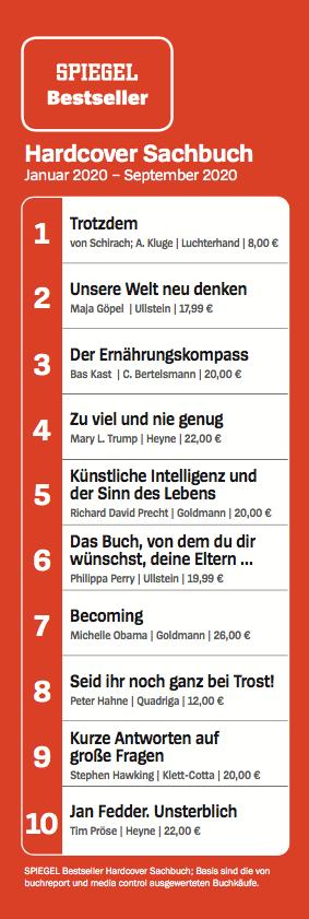 Spiegel Bestseller Corona Fehlalarm